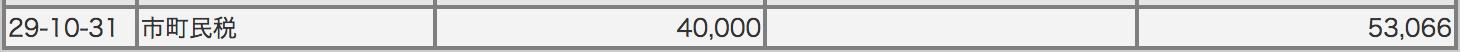 貯金残高5万3千66円。.png